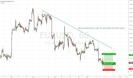 EURUSD: EURUSD opportunistic long