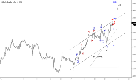 USDCAD: Elliott Wave Analysis: USDCAD Trading Into Final Wave