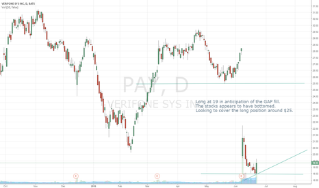 PAY: $PAY Long Stock Gap Fill to $25