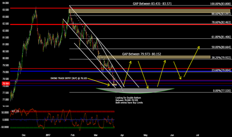 NZDJPY: NZDJPY BUY Set UP (IN DEPTH) ANY THOUGHTS?