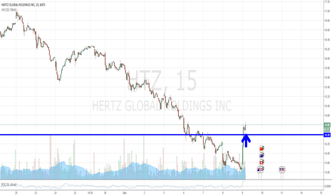 HTZ: Buy	HERTZ GLOBAL HOLDINGS INC