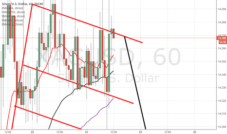 XAGUSD: F is for falling and fast to start the year!