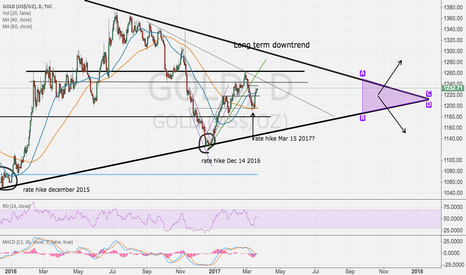 GOLD: Gold on a nice uptrend