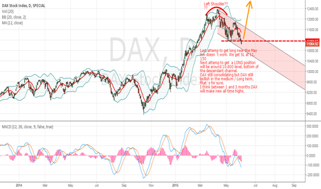 DAX: DAX: Next attemp to get LONG will be around 10.800 level