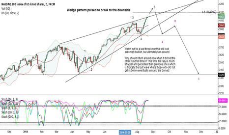 NAS100: NOY SHORT YET: Wedge pattern poised to break to the downside