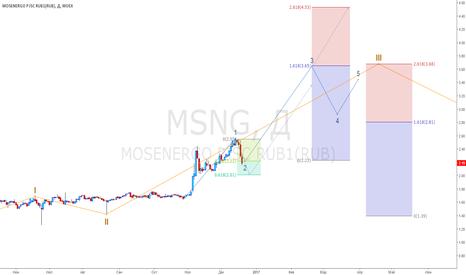 MSNG: Мосэнерго