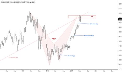 HEDJ: Europe's hedged fund