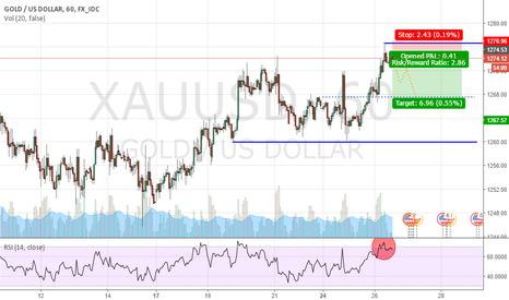 XAUUSD: GOLD SHORT Intraday, price correction to $1267.50