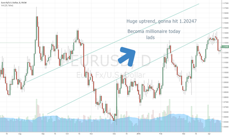 EURUSD: Go long now to be come a millionaire lads