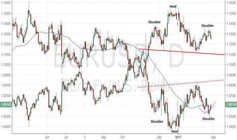 EURUSD: Time for Trump Slump in US dollar?