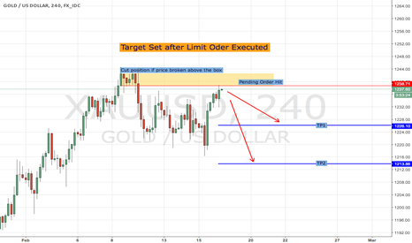 XAUUSD: Target Updated for Previous Setup