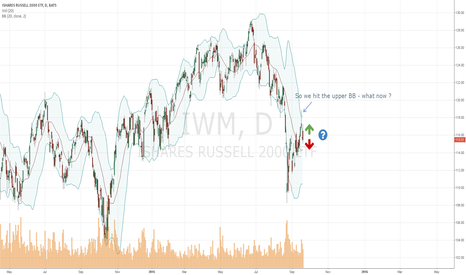 IWM: IWM waiting...