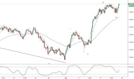 AUDNZD: aud/nzd -- today's forex video