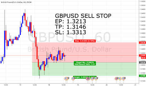 GBPUSD: #6 GBPUSD SELL STOP