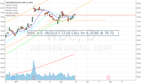 WDC: WDC U.S. 04/21/17 72.50 CALL for 6.20 BE @ 78.70
