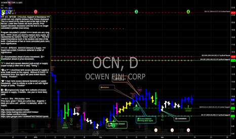 OCN: OCN Ocwen still holding