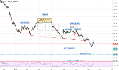 CL1!: Crude Oil: the bearish trend is only taking a breath