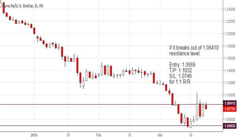 EURUSD: A breakout trade setup for EUR/USD