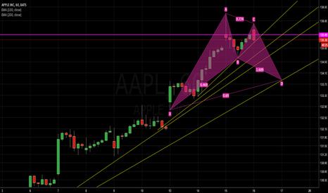 AAPL: Apple keep distributing