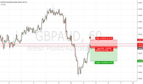 GBPAUD: gbp/aud short