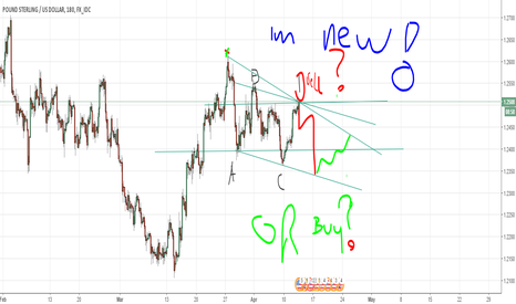 GBPUSD: GBP USD NEW IDEA PLEASE FEEDBACK !