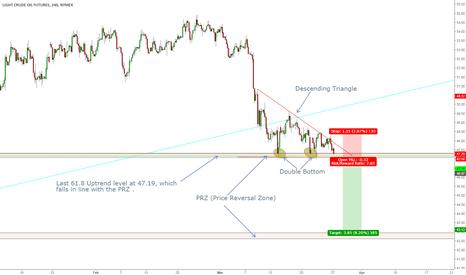 CL1!: Oil Descending Triangle Idea 03272017