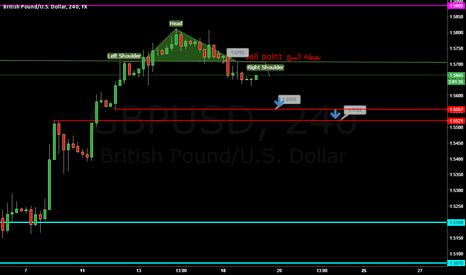 GBPUSD: sell pound