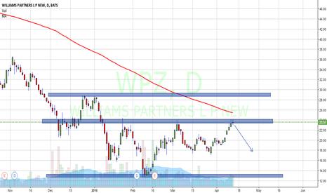 WPZ: WPZ short