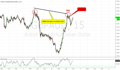 GBPAUD: GBPAUD: SHORT?? Is This Guy Crazy?