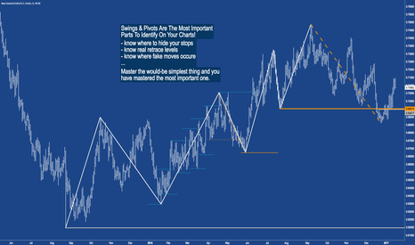 NZDUSD: Real Swings, Pivots And About The Simplest Thing On Your Charts.