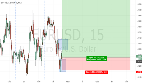 EURUSD: Euro gets the upside liquidity