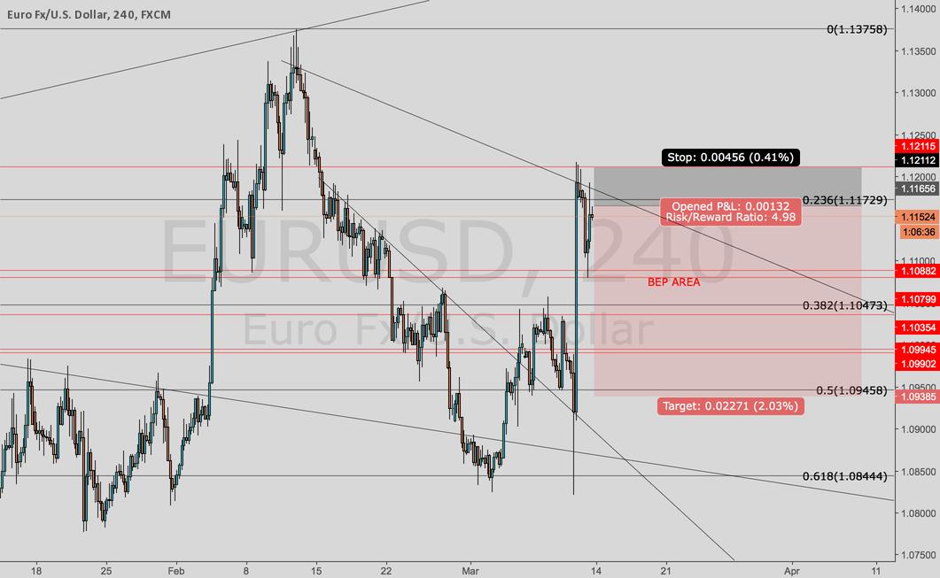 POSSIBLE EURUSD SHORT FOR NEXT WEEK