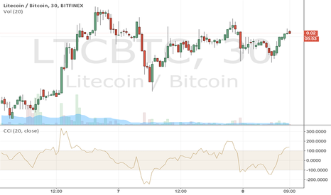 LTCBTC: LTC looking buyish on 30min CCI
