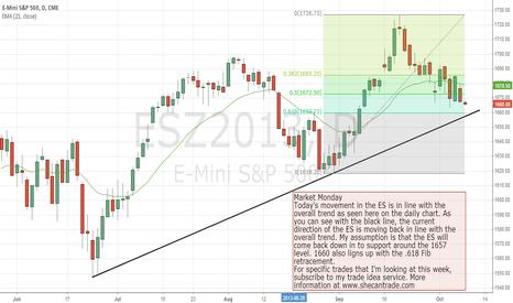 ESZ2013: S&P 500 - Market Outlook October 7 2013