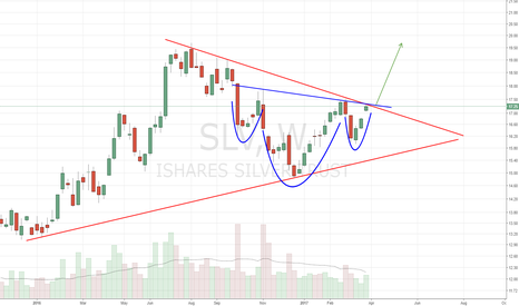 SLV: Ready for monster b/o. Inverse H&S within triangle