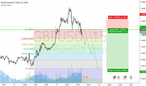GBPUSD: GBPUSD Bearish Trend Continuation Trade