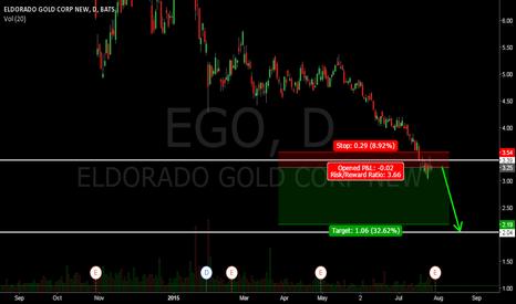 EGO: EGO SETUP