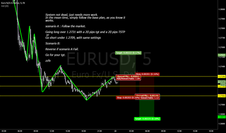 EURUSD: system is not dead just needs more work