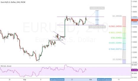EURUSD: October ERUSUD Straddle Position