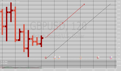 GBPUSD: Connors' Price Action Analysis // GBPUSD Long