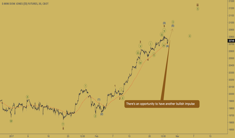 YM1!: DOW INDEX - wave (5) of {3} is coming