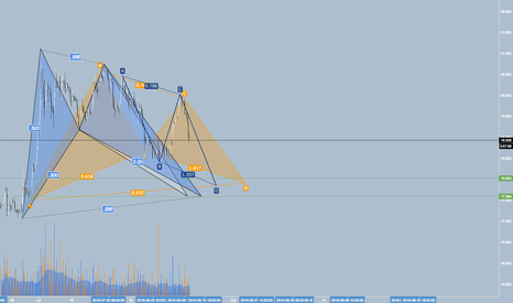 XAGUSD: Silver. Waiting for patterns to complete