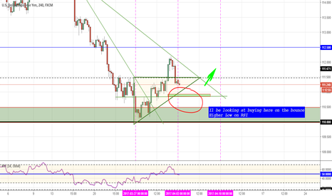 USDJPY: Last obstacle to a clear Bull run