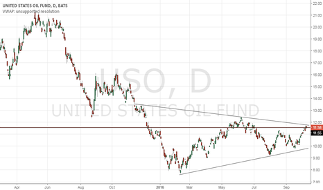 USO: USO short