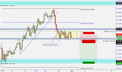 USDJPY: USD/JPY - Very good shorting opportunity