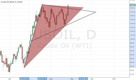 USOIL: WTI oil is targeting $120