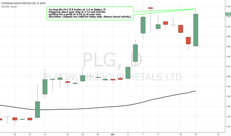 PLG: Simple Trading Techniques – Pullback Candlestick Strategy