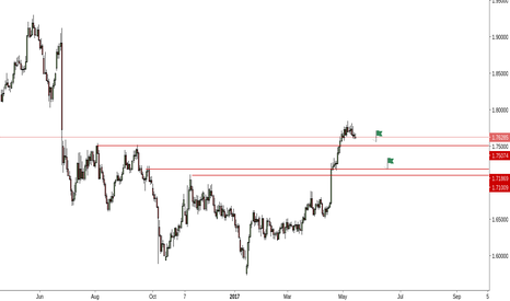 GBPCAD: GBPCAD - correction on the rise
