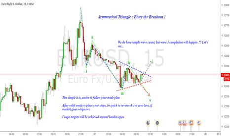 EURUSD: Eurusd :Elliott's n Symmetrical Triangle Breakout