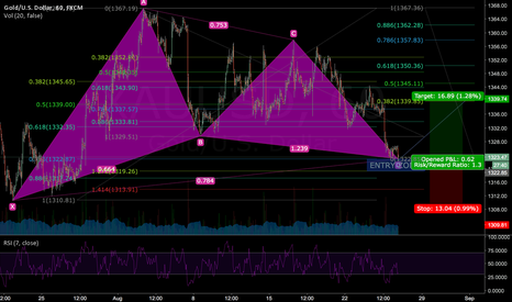 XAUUSD: Bullish Gartley Pattern GOLD LONG